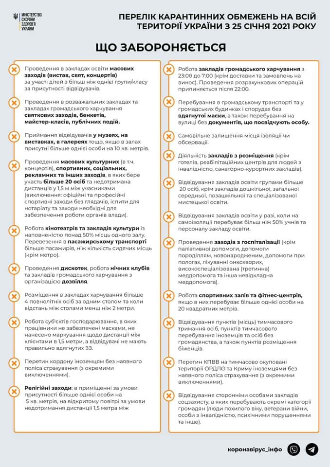 Україна повертається до адаптивного карантину з 24 лютого - українці, карантин, захворюваність, епідемія коронавірусу - 141850561 863274364215560 726532056814008313 n 1
