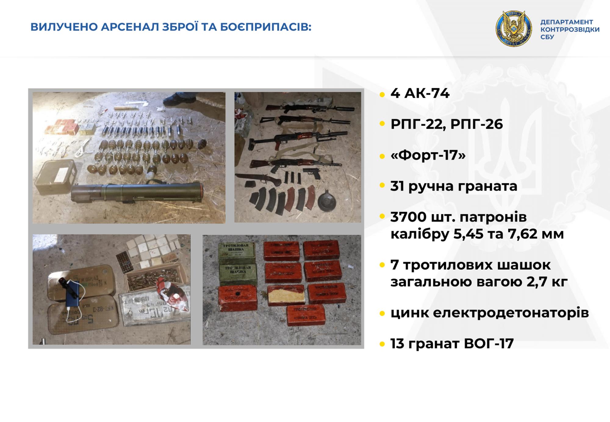 До агентурної мережі ФСБ входили  колишні українські військові: викриття СБУ - СБУ, Росія, Розслідування - 146939753 2932300916999894 1406781053438127893 o 2000x1384