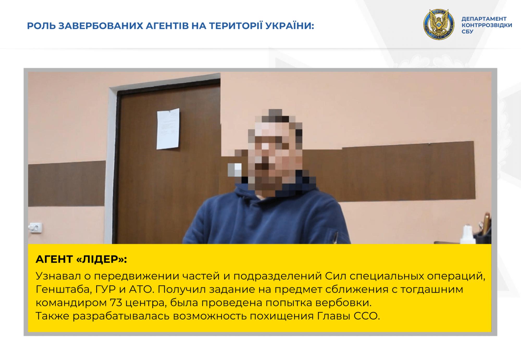 До агентурної мережі ФСБ входили  колишні українські військові: викриття СБУ - СБУ, Росія, Розслідування - 146979130 2932300900333229 5938059384210120503 o 2000x1384