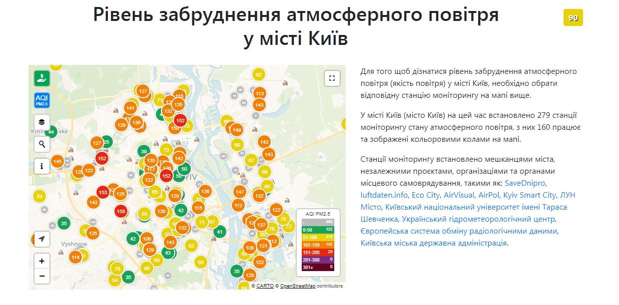 Київ - в топ-10 міст із найбруднішим повітрям у світі - столиця, рейтинг, забруднення повітря, забруднене повітря - 17 vozduh2