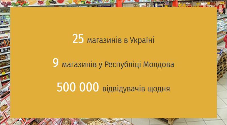 """""""Сільпо"""" купує мережу супермаркетів """"Фуршет"""" - супермаркет, продаж, магазин, купівля - Bezymyannyj 14"""