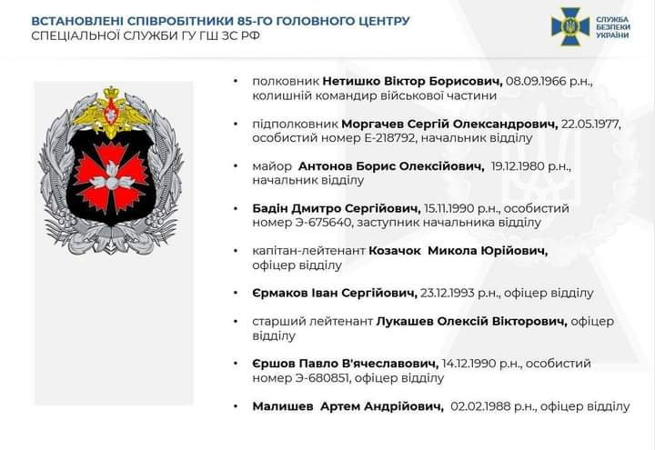 Працюють на Росію: СБУ викрила 12 сепаратистських Telegram-каналів (список) - Сепаратизм, СБУ, РФ, Росія, Telegram - FB IMG 1612185988656
