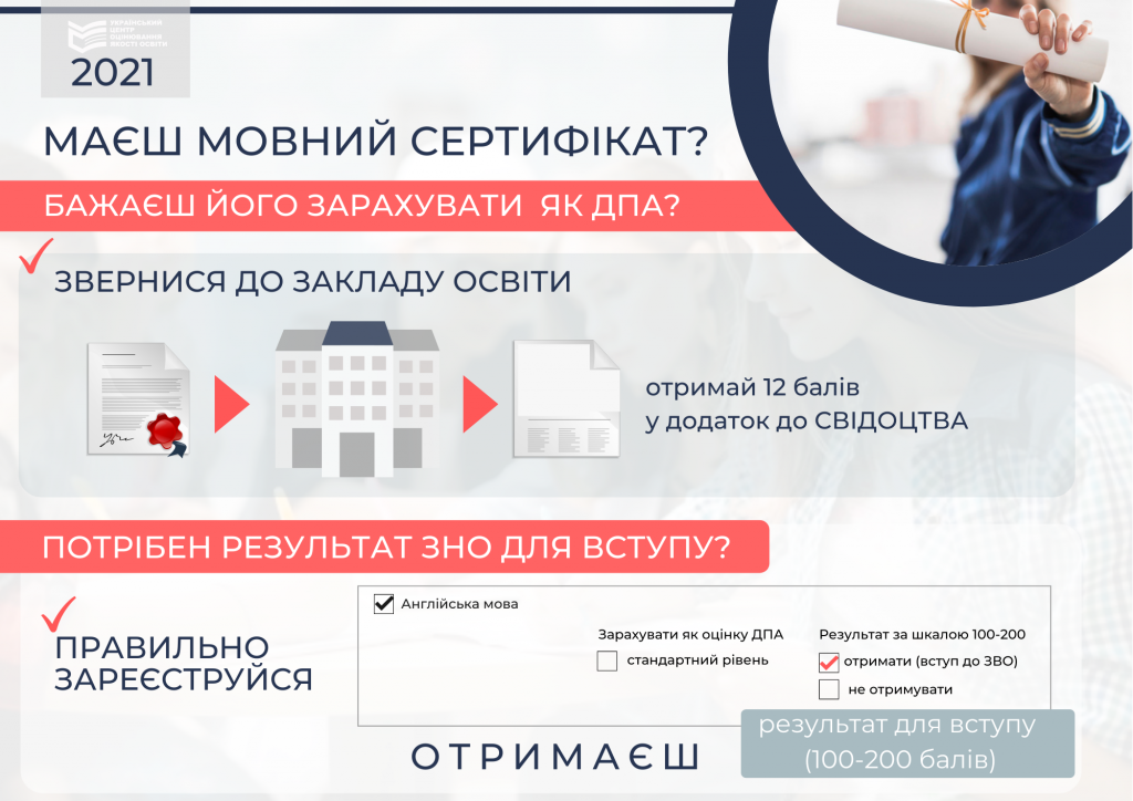 Під час ЗНО з іноземної випускникам можуть зарахувати мовні сертифікати - УЦОЯО, Освіта, МОН України, ЗНО - MON inoz