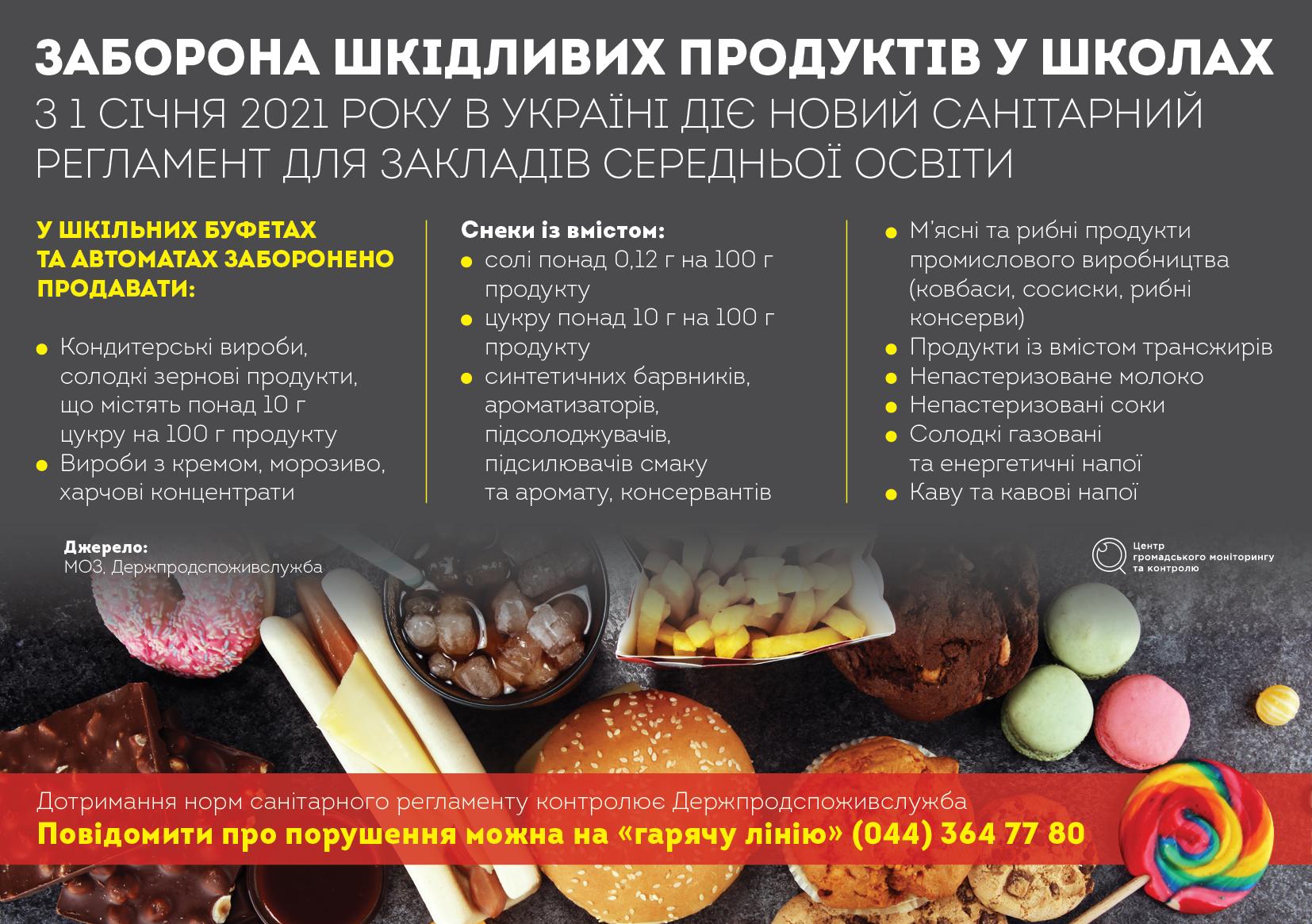 Шкільне харчування: на підході - здорове меню - Освіта, здорове харчування, Держпродспоживслужба - SHKIDLYVI Produkty