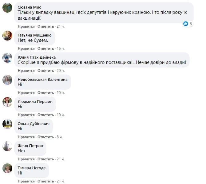 Що думають жителі Київщини про вакцинацію від COVID-19 - Щеплення, Опитування, Населення, коронавірус, Вакцинація - bucha 1
