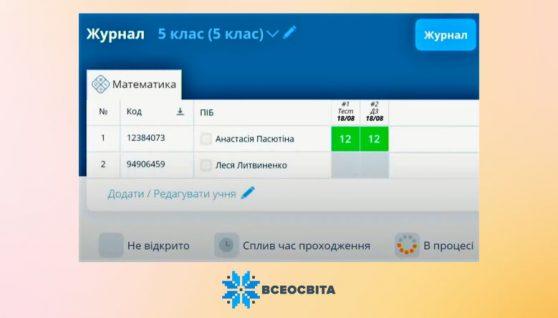 На Київщині запроваджують е-журнали та е-щоденники - Освіта, Київська область, електронні журнали - e zhurnal