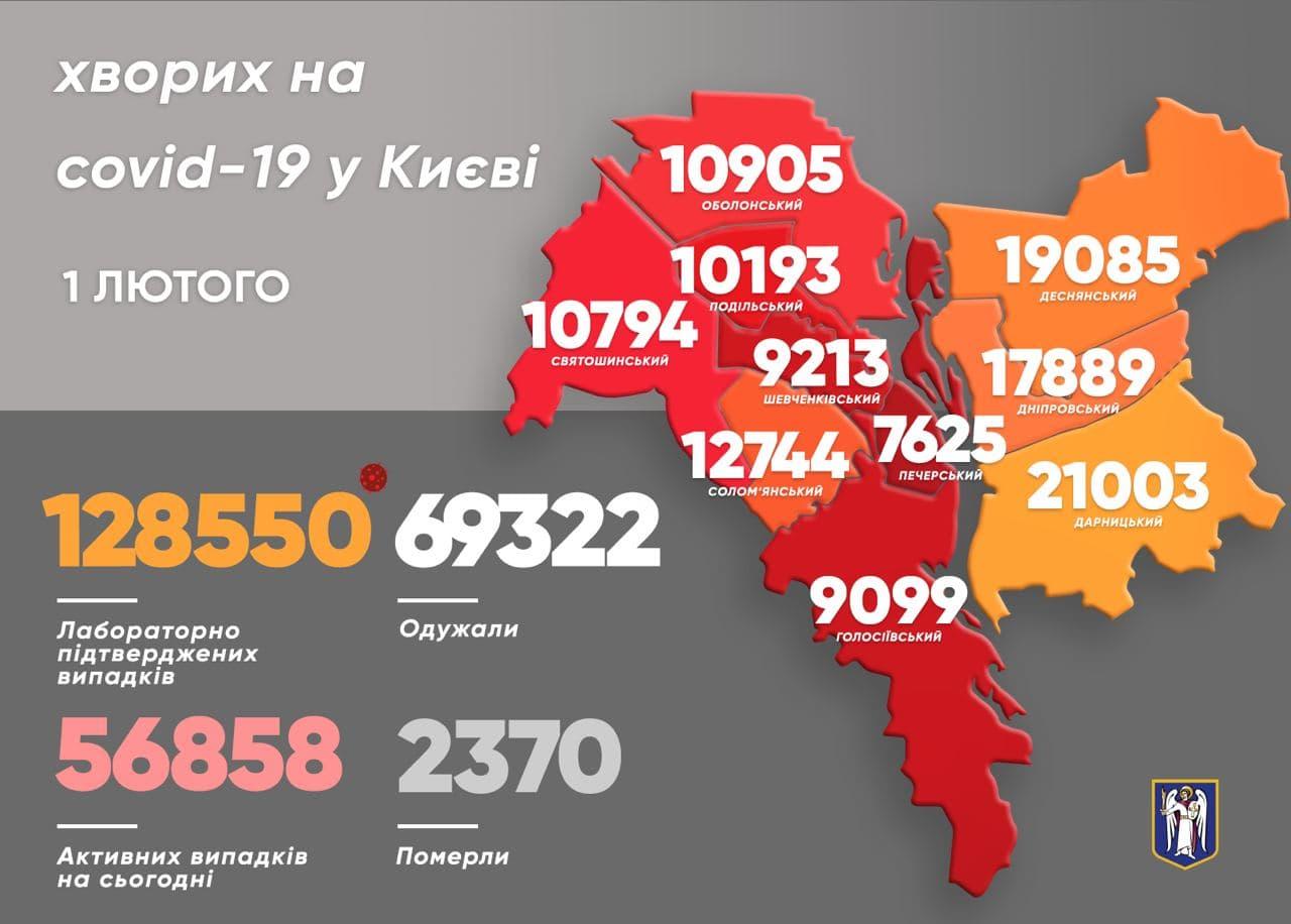 За добу від COVID-19 одужало 764 киянина - коронавірус, Віталій Кличко - photo 2021 02 01 10 49 41
