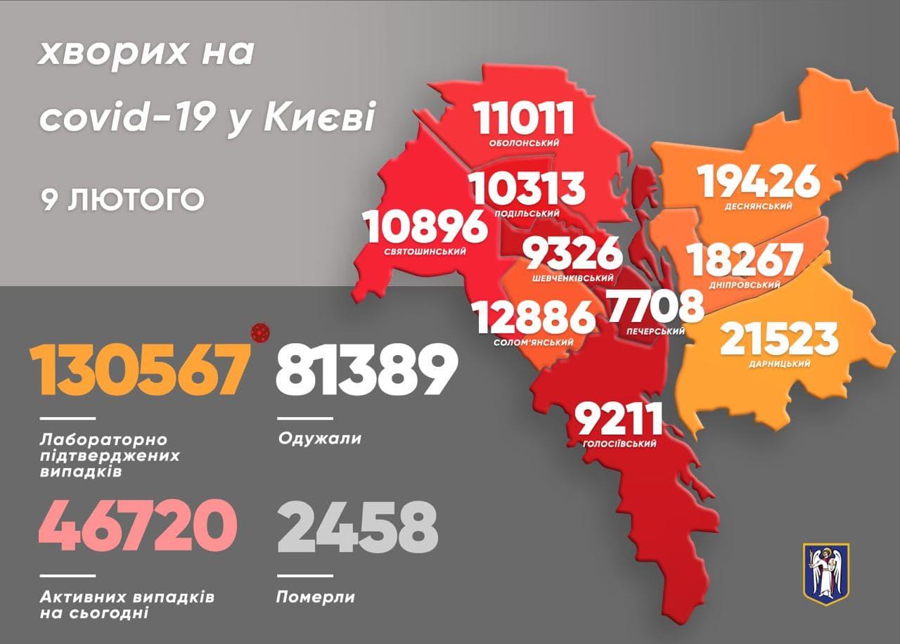 32 киян госпіталізували до лікарень із коронавірусом - коронавірус, Віталій Кличко - photo 2021 02 09 09 09 17