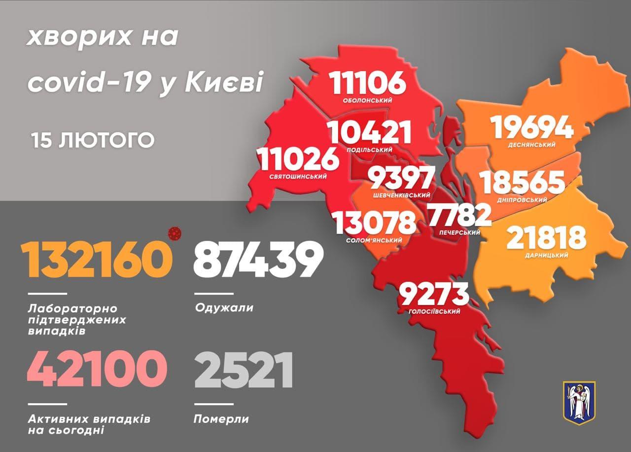 211 киян захворіли на коронавірус минулої доби - коронавірус, Віталій Кличко - photo 2021 02 15 10 52 50
