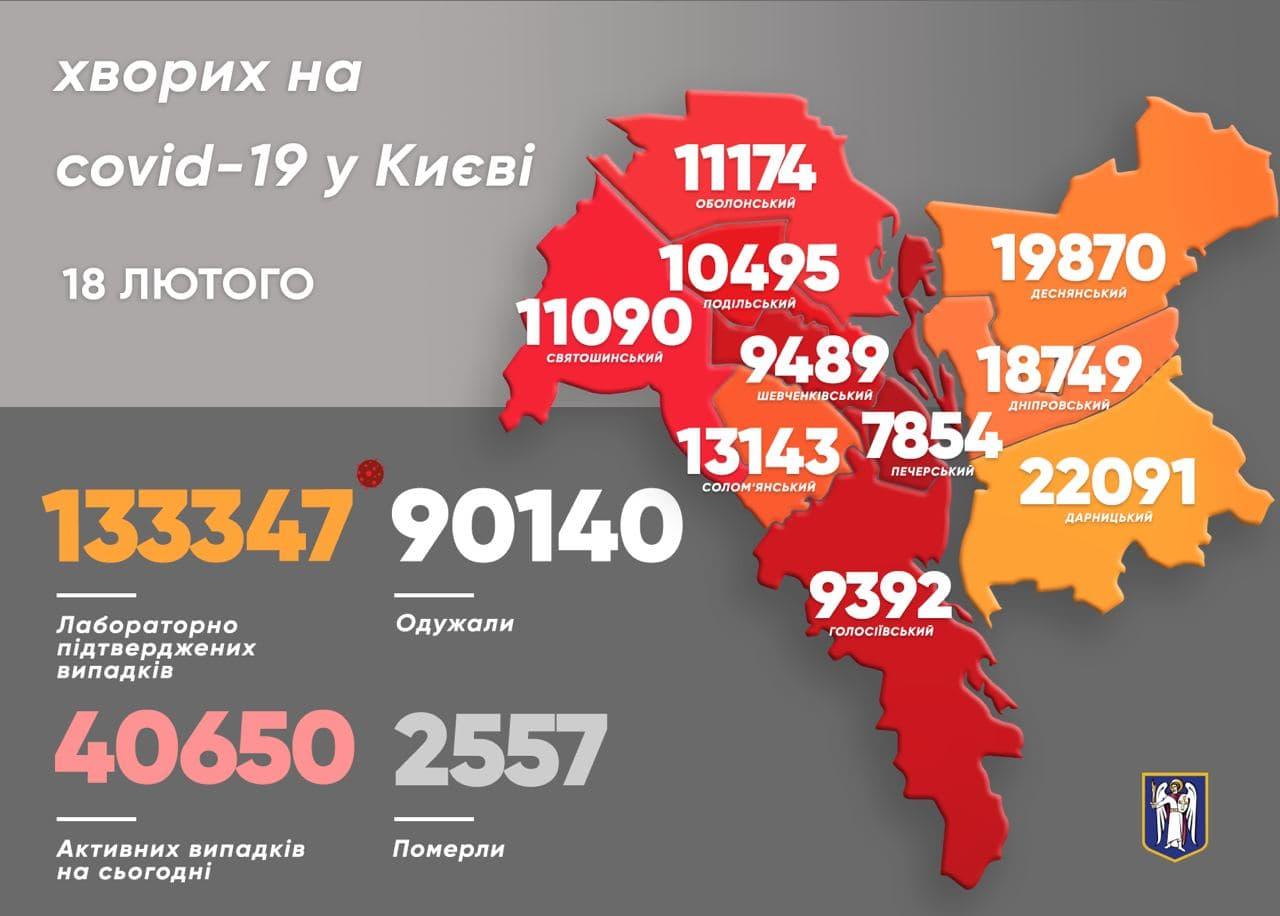 Кияни все ще помирають від коронавірусу - коронавірусна інфекція, Віталій Кличко - photo 2021 02 18 11 43 50