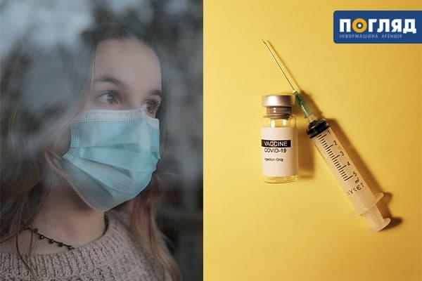 Що думають жителі Київщини про вакцинацію від COVID-19 - Щеплення, Опитування, Населення, коронавірус, Вакцинація - photo 2021 02 18 13 11 38 2