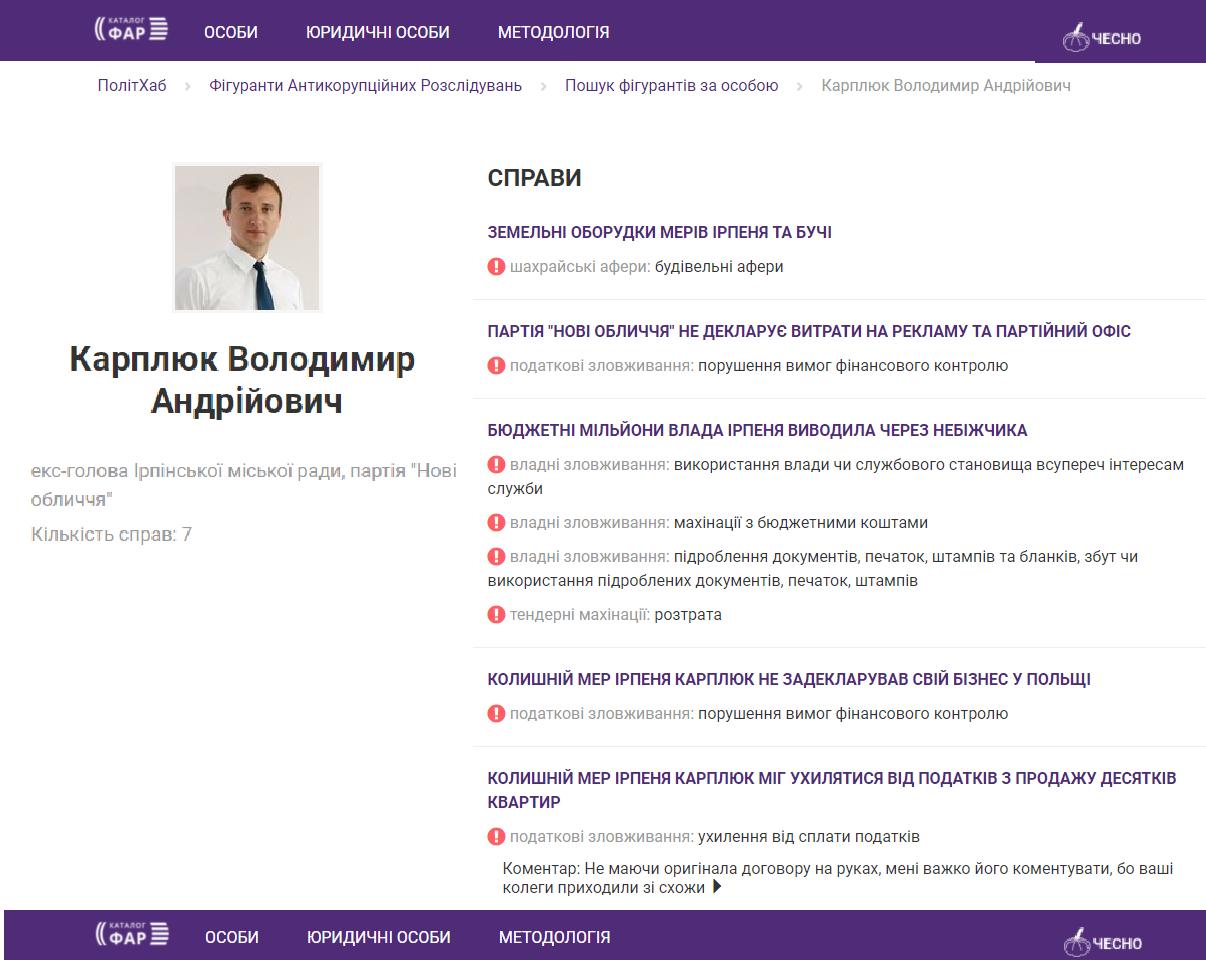Скріншот профілю досьє Володимира Карплюка на ресурсі ПолітХаб